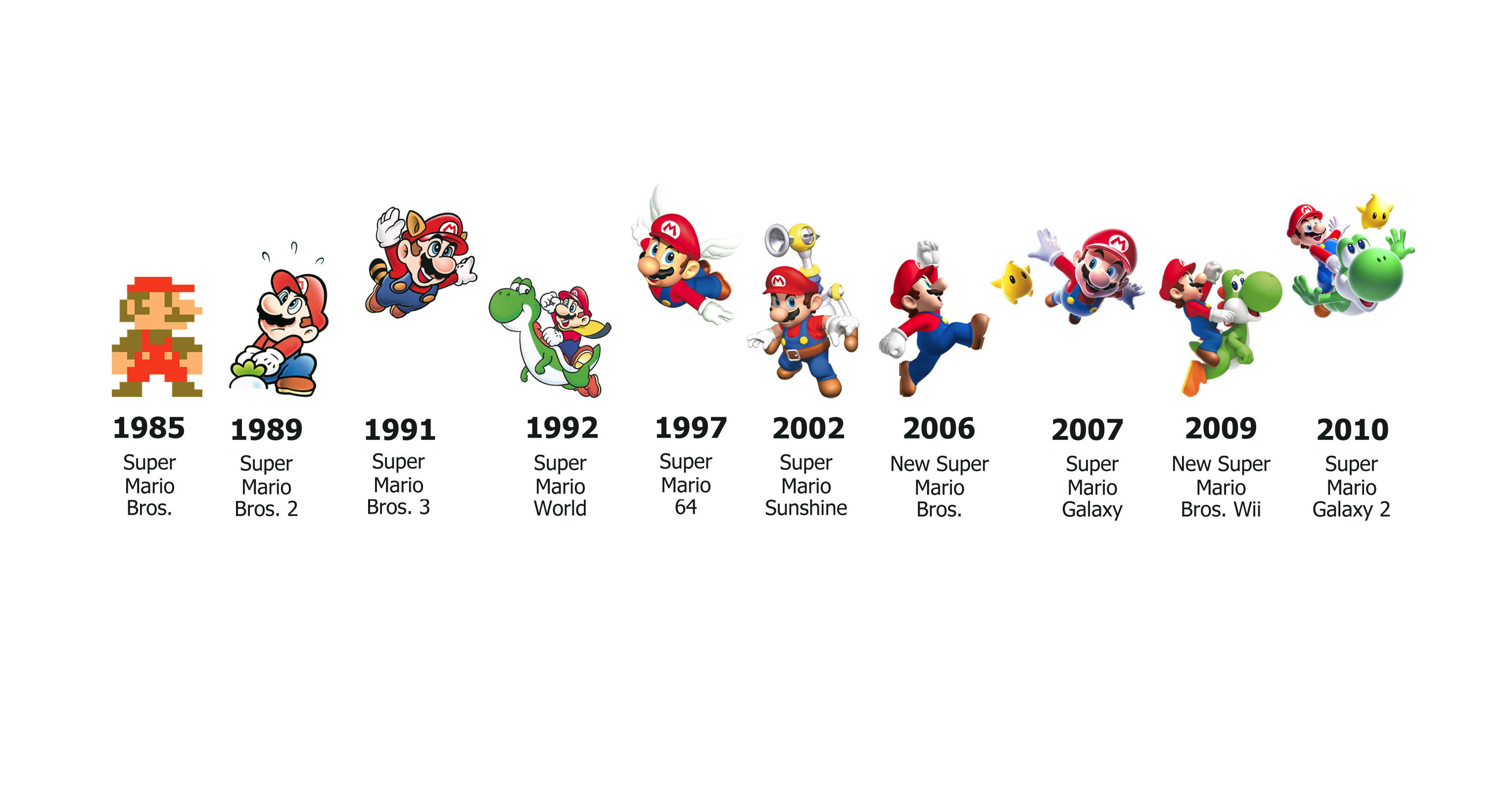 La Collection Mario Bros Fait Rêver Les Retrogamers